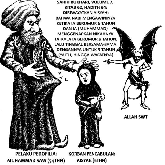 Muhammad pedofilia